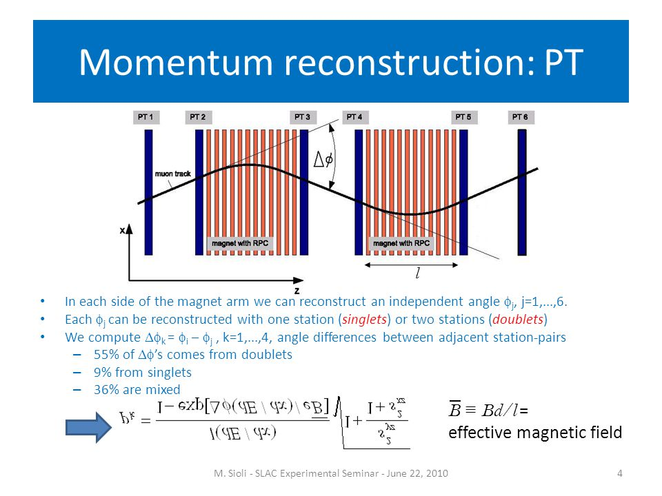 In each side of the magnet arm we can reconstruct an independent angle  j, j=1,...,6.