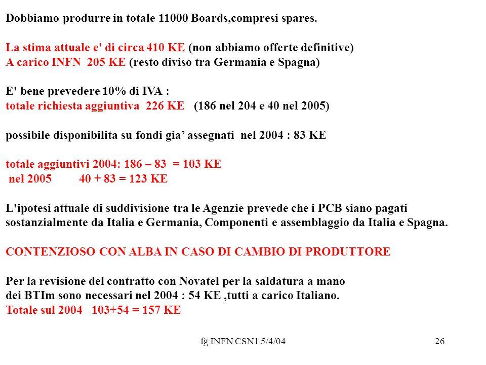 fg INFN CSN1 5/4/0426 Dobbiamo produrre in totale 11000 Boards,compresi spares. La stima attuale e' di circa 410 KE (non abbiamo offerte definitive) A