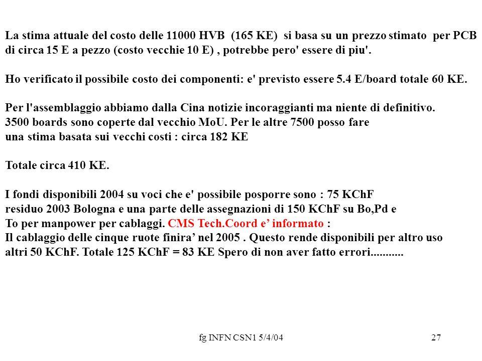 fg INFN CSN1 5/4/0427 La stima attuale del costo delle 11000 HVB (165 KE) si basa su un prezzo stimato per PCB di circa 15 E a pezzo (costo vecchie 10