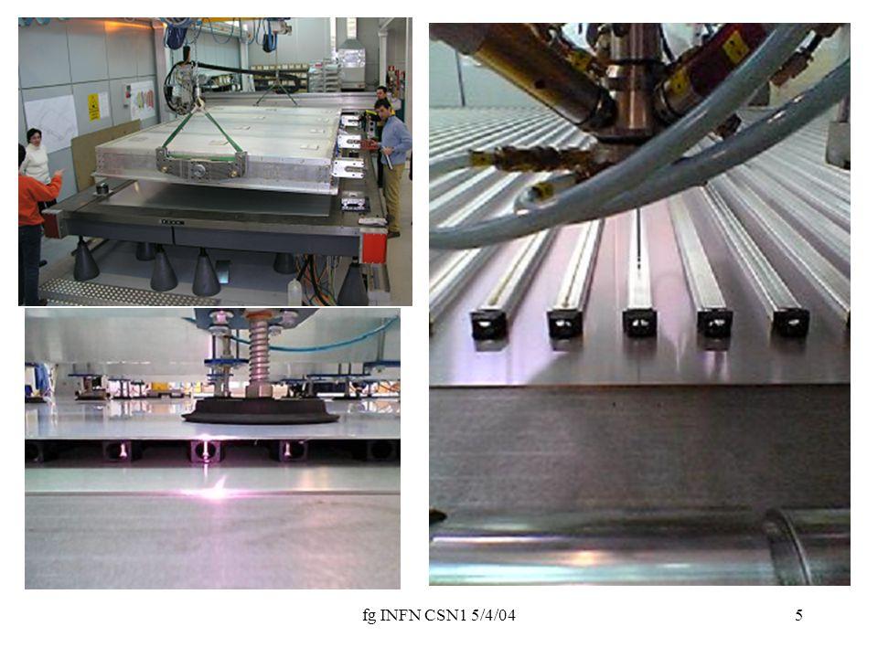 fg INFN CSN1 5/4/0426 Dobbiamo produrre in totale 11000 Boards,compresi spares.