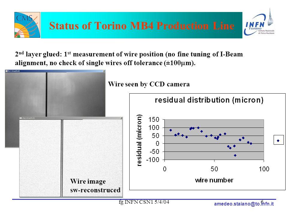 fg INFN CSN1 5/4/047 An exercise for Torino wrt schedule V 34.0.