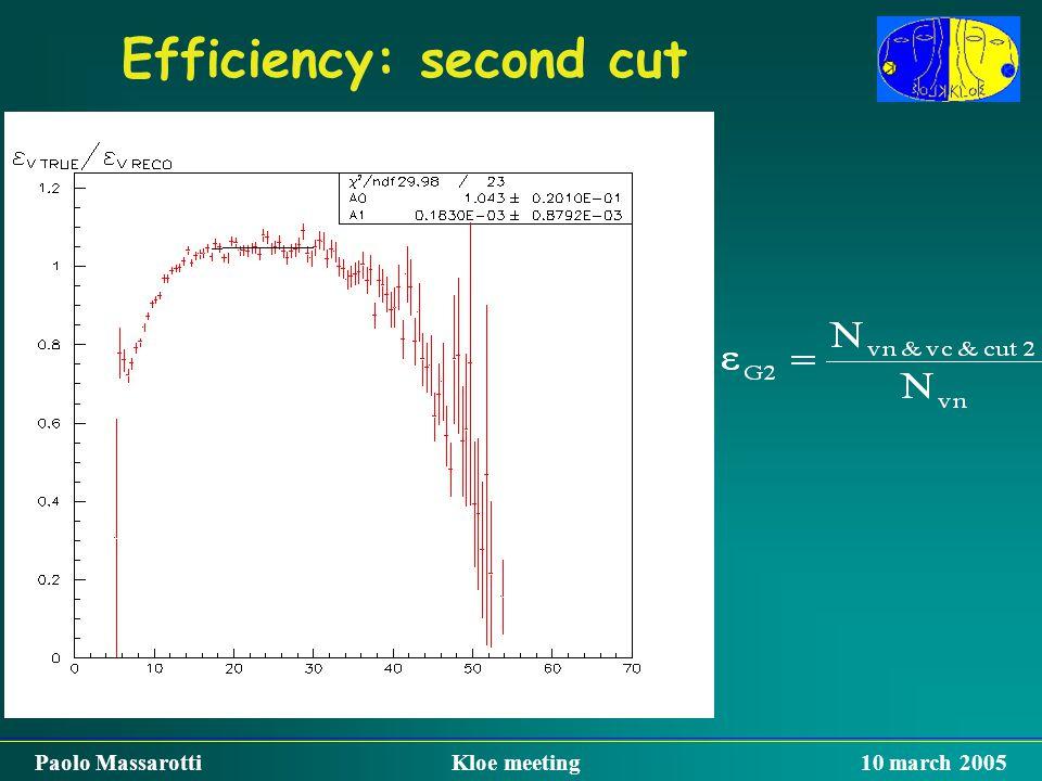 Efficiency: second cut Paolo Massarotti Kloe meeting 10 march 2005