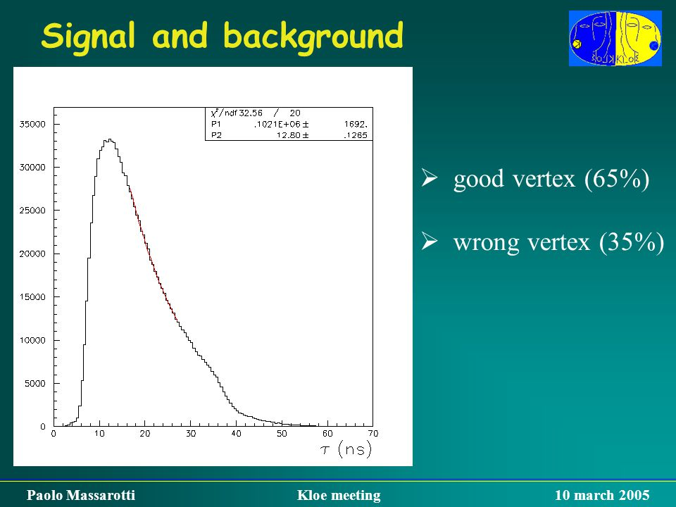 Signal and background Paolo Massarotti Kloe meeting 10 march 2005  good vertex (65%)  wrong vertex (35%)