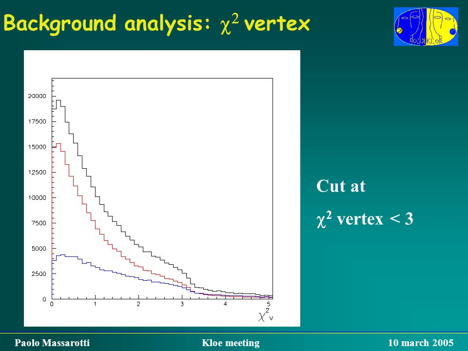 Background analysis:    vertex Paolo Massarotti Kloe meeting 10 march 2005 Cut at  2 vertex < 3