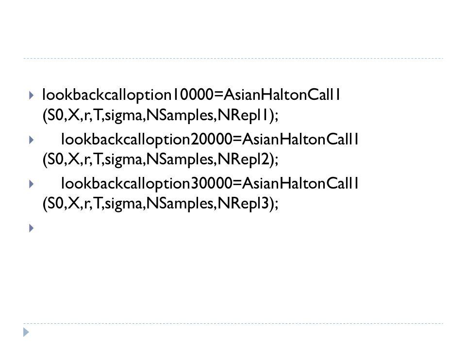  lookbackcalloption10000=AsianHaltonCall1 (S0,X,r,T,sigma,NSamples,NRepl1);  lookbackcalloption20000=AsianHaltonCall1 (S0,X,r,T,sigma,NSamples,NRepl2);  lookbackcalloption30000=AsianHaltonCall1 (S0,X,r,T,sigma,NSamples,NRepl3); 