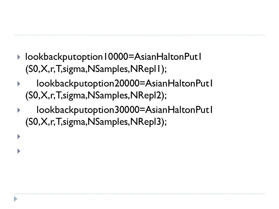  lookbackputoption10000=AsianHaltonPut1 (S0,X,r,T,sigma,NSamples,NRepl1);  lookbackputoption20000=AsianHaltonPut1 (S0,X,r,T,sigma,NSamples,NRepl2);