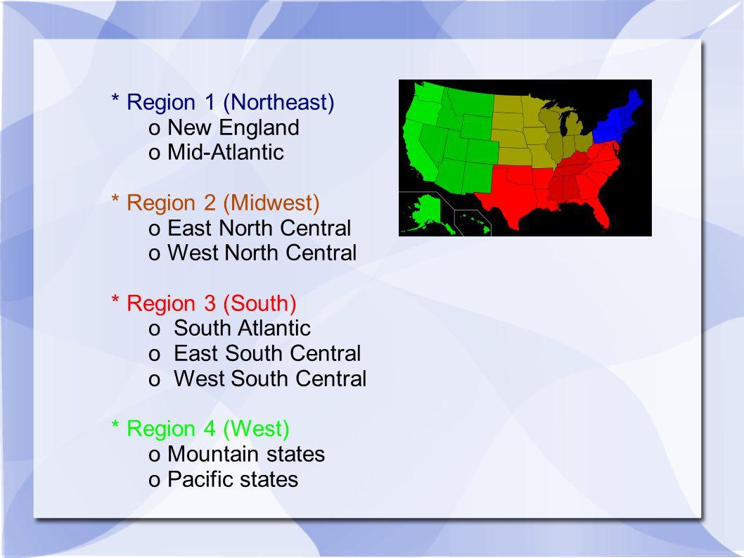 * Region 1 (Northeast) o New England o Mid-Atlantic * Region 2 (Midwest) o East North Central o West North Central * Region 3 (South) o South Atlantic