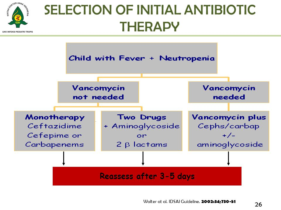 SELECTION OF INITIAL ANTIBIOTIC THERAPY 26 Reassess after 3-5 days Walter at al. IDSAI Guideline. 2002:34;730-51