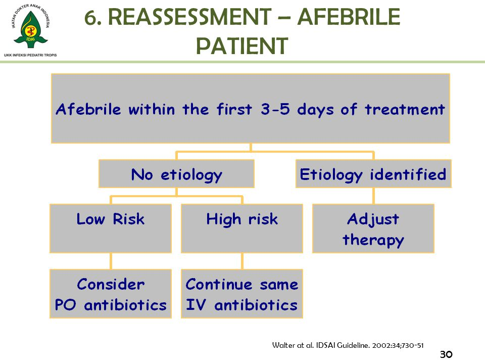6. REASSESSMENT – AFEBRILE PATIENT 30 Walter at al. IDSAI Guideline. 2002:34;730-51