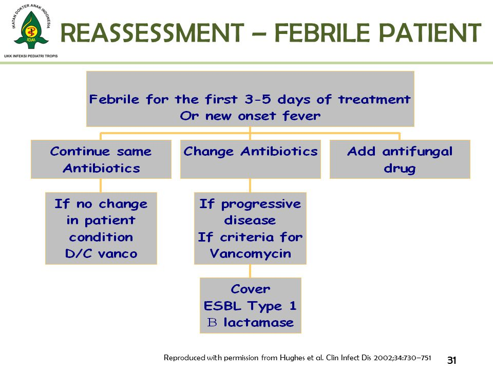 REASSESSMENT – FEBRILE PATIENT 31 Reproduced with permission from Hughes et al. Clin Infect Dis 2002;34:730–751