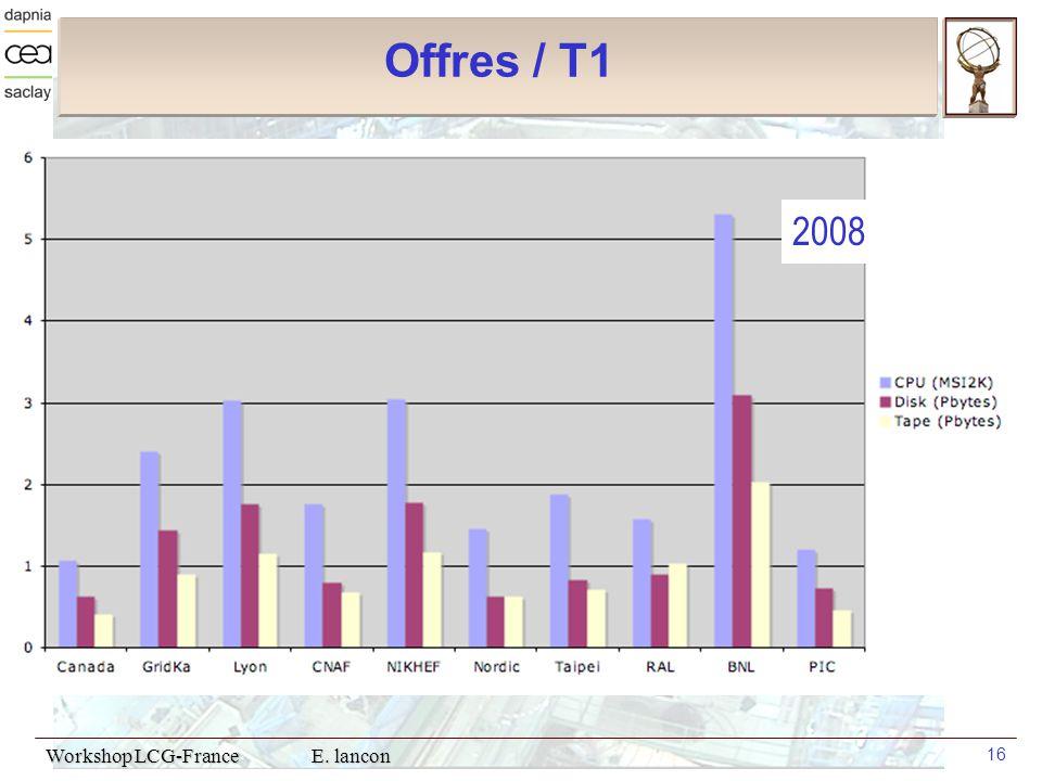 Workshop LCG-France E. lancon 16 Offres / T1 2008