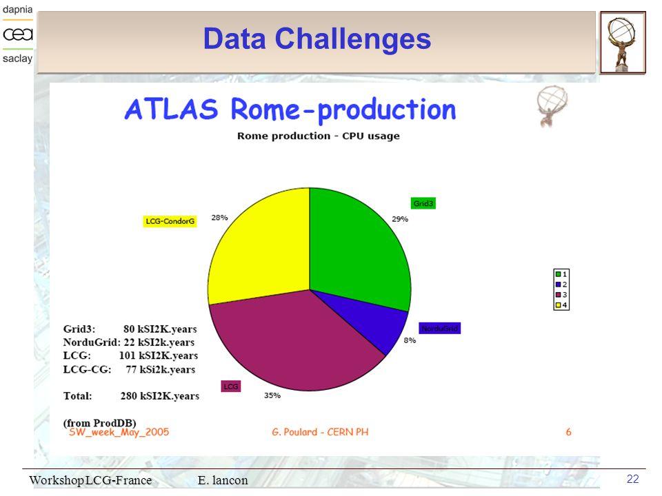 Workshop LCG-France E. lancon 22 Data Challenges
