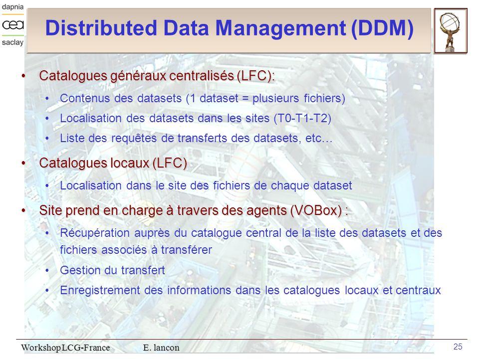 Workshop LCG-France E. lancon 25 Distributed Data Management (DDM) Catalogues généraux centralisés (LFC):Catalogues généraux centralisés (LFC): Conten
