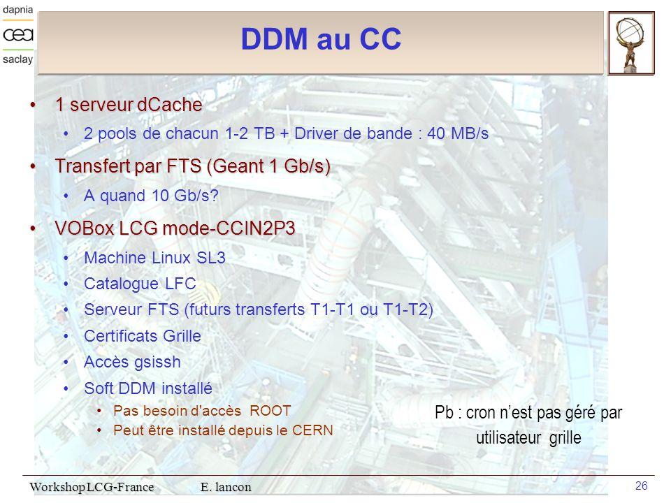 Workshop LCG-France E. lancon 26 Pb : cron n'est pas géré par utilisateur grille DDM au CC 1 serveur dCache1 serveur dCache 2 pools de chacun 1-2 TB +
