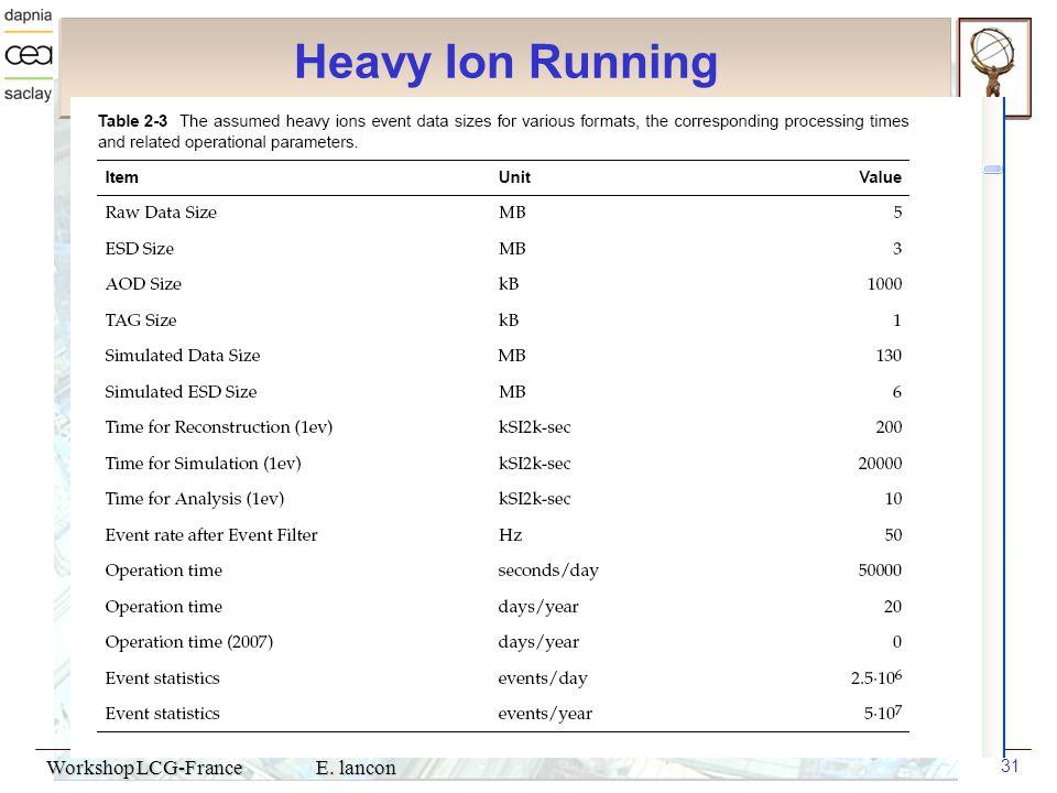 Workshop LCG-France E. lancon 31 Heavy Ion Running