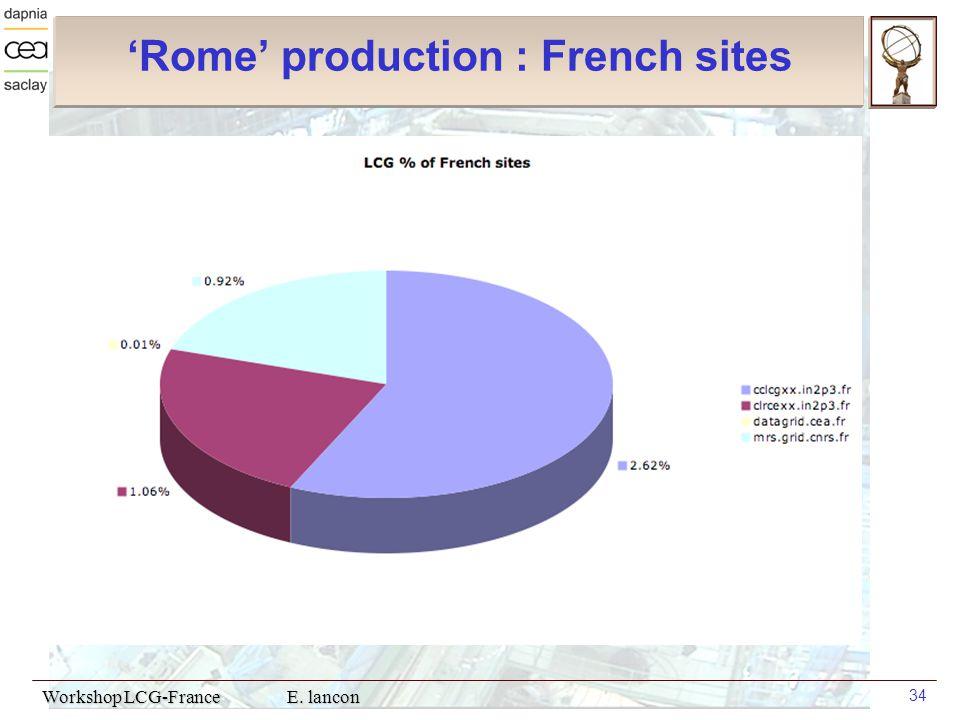 Workshop LCG-France E. lancon 34 'Rome' production : French sites