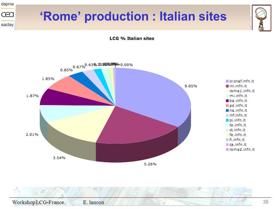Workshop LCG-France E. lancon 35 'Rome' production : Italian sites