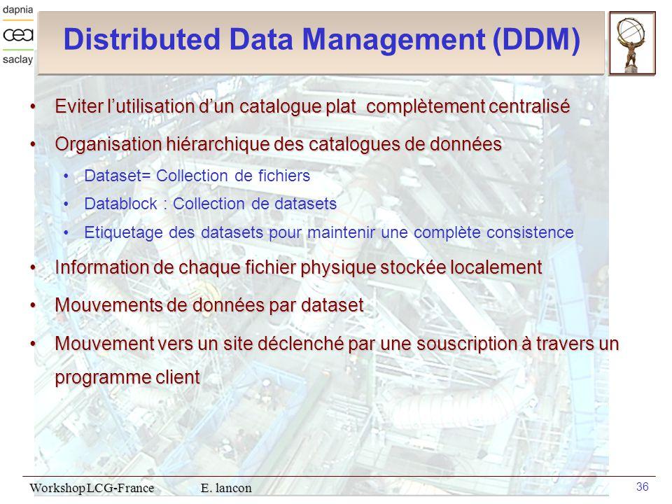 Workshop LCG-France E. lancon 36 Distributed Data Management (DDM) Eviter l'utilisation d'un catalogue plat complètement centraliséEviter l'utilisatio