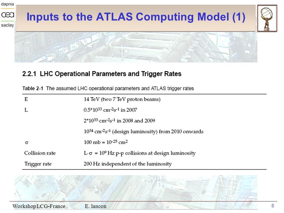Workshop LCG-France E. lancon 8 Inputs to the ATLAS Computing Model (1)