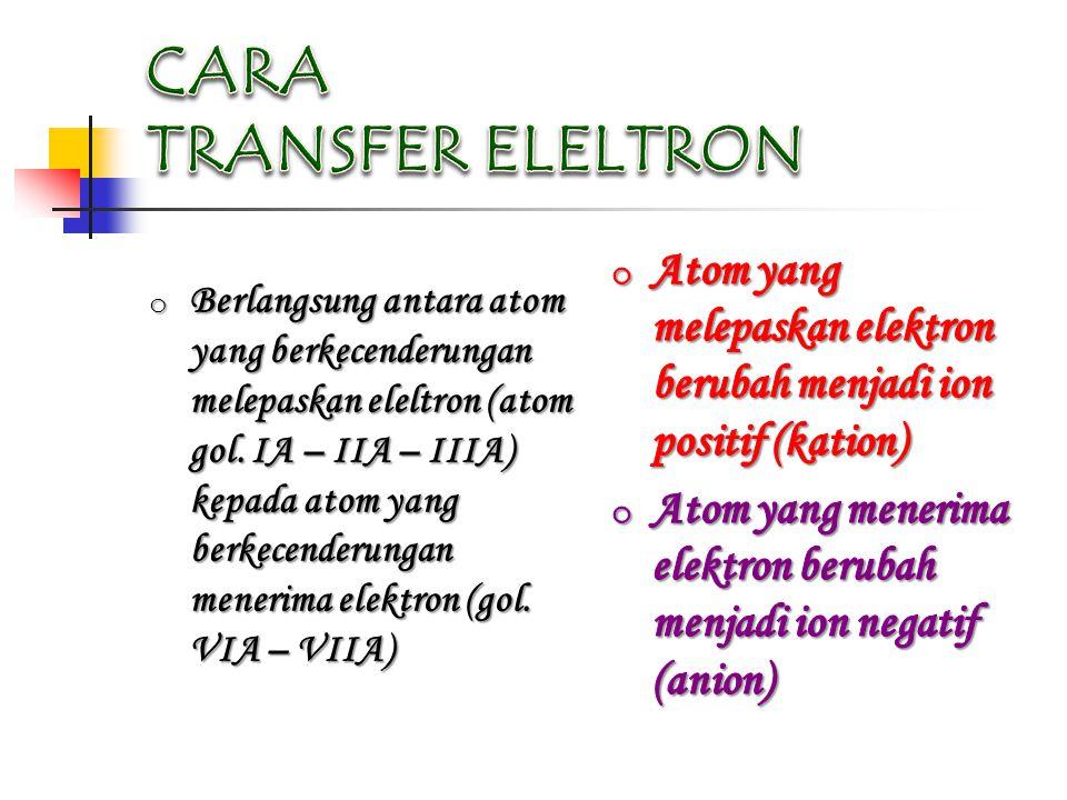 o Berlangsung antara atom yang berkecenderungan melepaskan eleltron (atom gol. IA – IIA – IIIA) kepada atom yang berkecenderungan menerima elektron (g