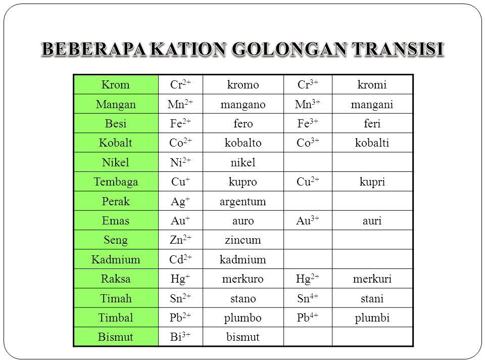 KromCr 2+ kromoCr 3+ kromi ManganMn 2+ manganoMn 3+ mangani BesiFe 2+ feroFe 3+ feri KobaltCo 2+ kobaltoCo 3+ kobalti NikelNi 2+ nikel TembagaCu + kuproCu 2+ kupri PerakAg + argentum EmasAu + auroAu 3+ auri SengZn 2+ zincum KadmiumCd 2+ kadmium RaksaHg + merkuroHg 2+ merkuri TimahSn 2+ stanoSn 4+ stani TimbalPb 2+ plumboPb 4+ plumbi BismutBi 3+ bismut