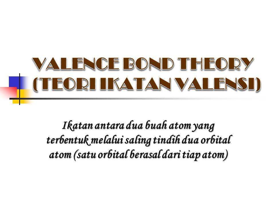 Ikatan antara dua buah atom yang terbentuk melalui saling tindih dua orbital atom (satu orbital berasal dari tiap atom)