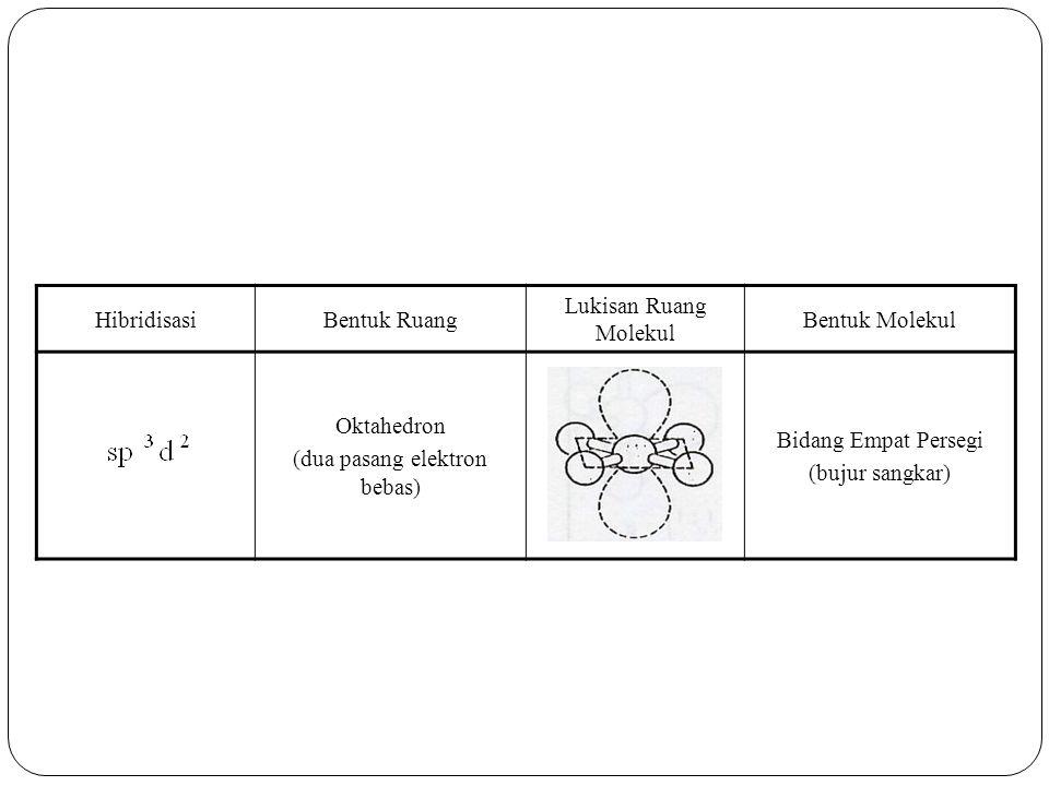 HibridisasiBentuk Ruang Lukisan Ruang Molekul Bentuk Molekul Oktahedron (dua pasang elektron bebas) Bidang Empat Persegi (bujur sangkar)