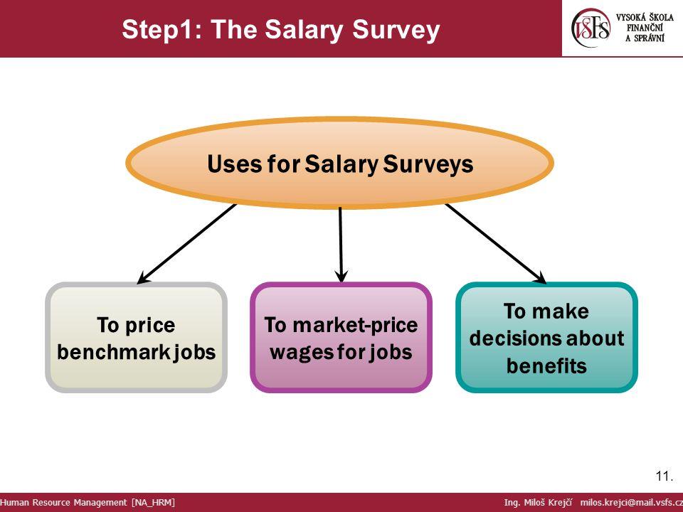 11. Step1: The Salary Survey Human Resource Management [NA_HRM] Ing. Miloš Krejčí milos.krejci@mail.vsfs.cz To price benchmark jobs To make decisions