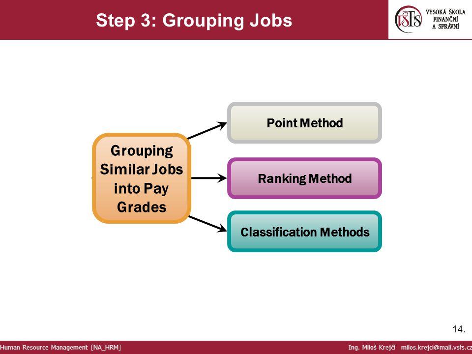 14. Step 3: Grouping Jobs Human Resource Management [NA_HRM] Ing. Miloš Krejčí milos.krejci@mail.vsfs.cz Point Method Ranking Method Classification Me