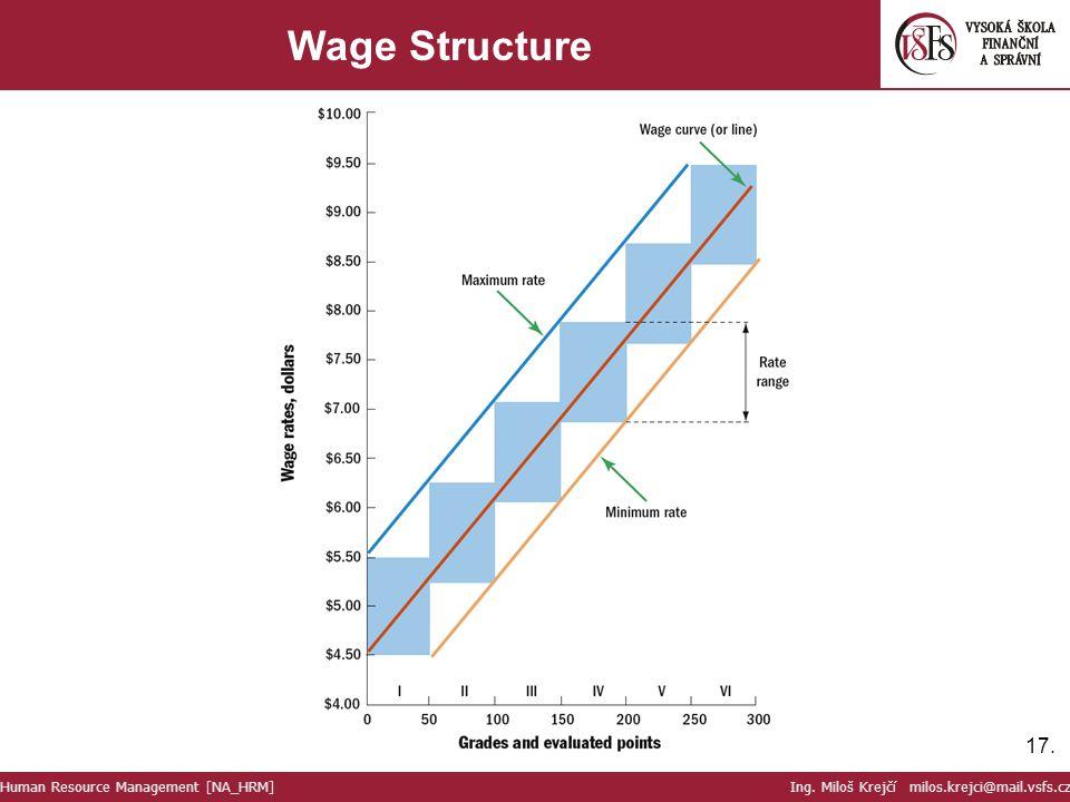 17. Wage Structure Human Resource Management [NA_HRM] Ing. Miloš Krejčí milos.krejci@mail.vsfs.cz