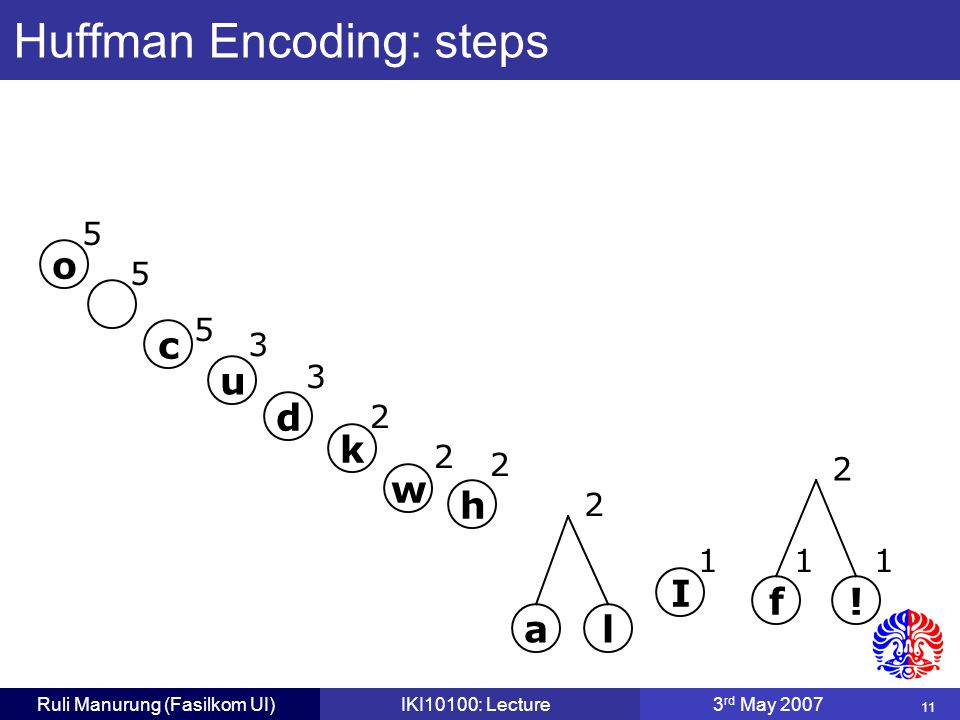 11 Ruli Manurung (Fasilkom UI)IKI10100: Lecture3 rd May 2007 Huffman Encoding: steps c 5 o 5 5 u 3 d 3 w 2 k 2 f 1 I 1 h 2 .