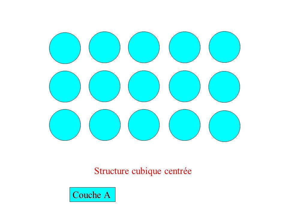 Structure cubique centrée Couche A