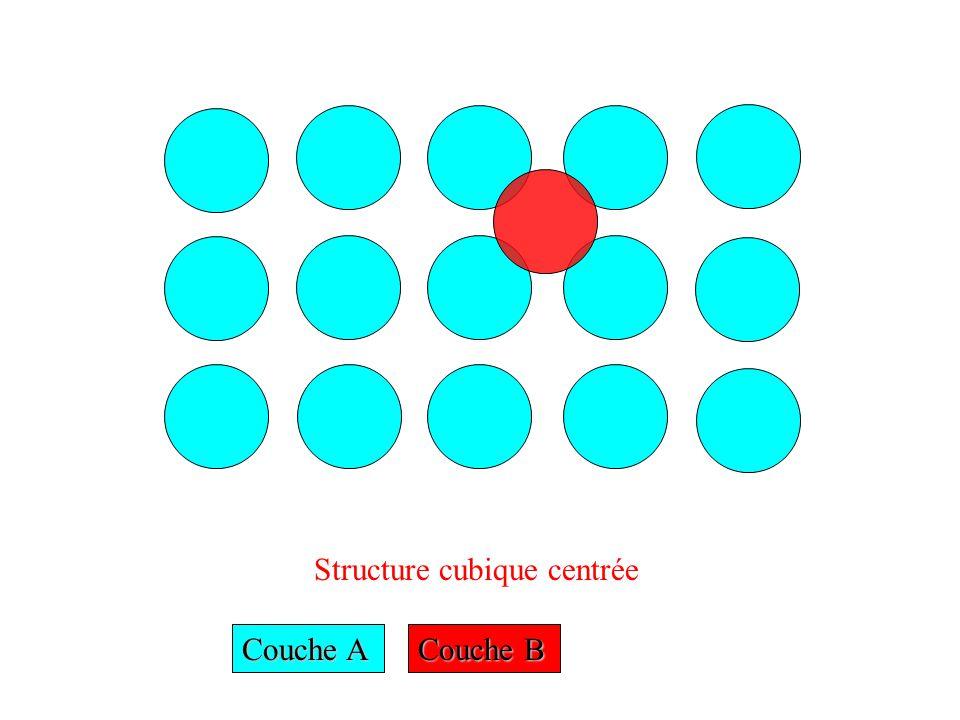 Structure cubique centrée Couche A Couche B