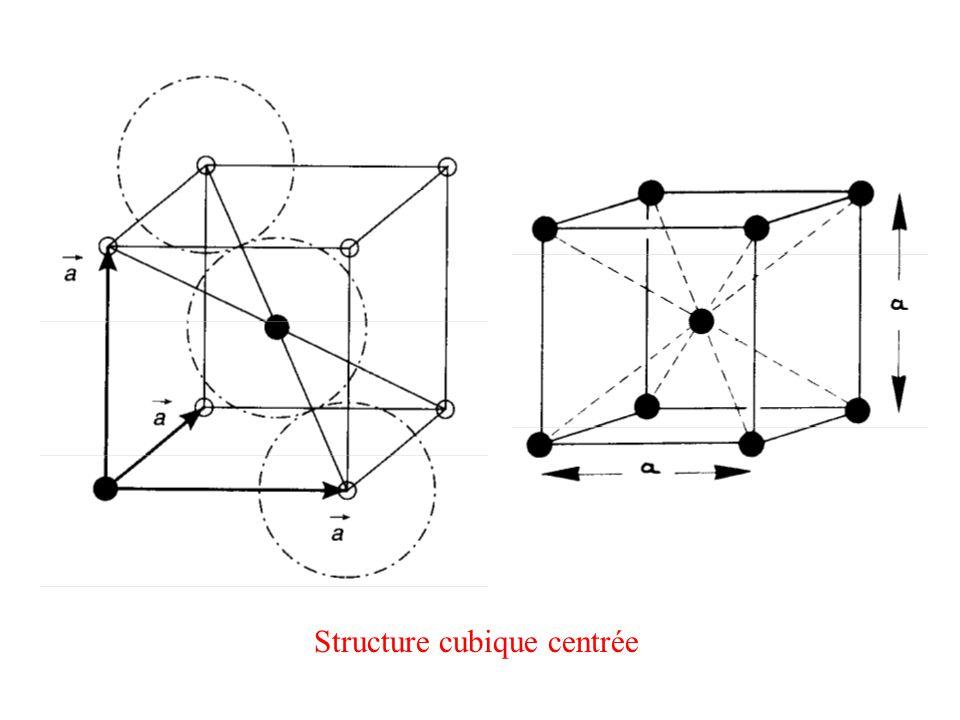 Structure cubique centrée