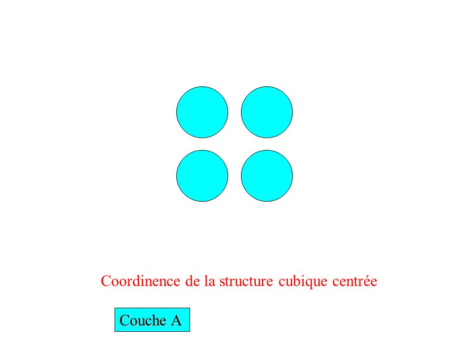 Coordinence de la structure cubique centrée Couche A