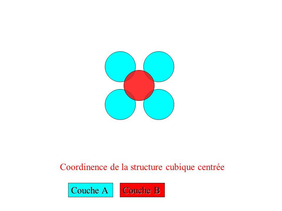 Coordinence de la structure cubique centrée Couche A Couche B