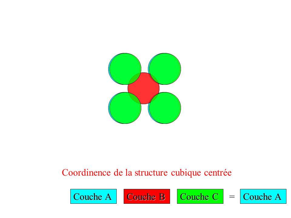 Coordinence de la structure cubique centrée Couche A Couche B Couche C = Couche A