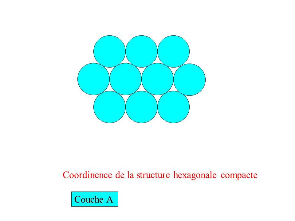 Coordinence de la structure hexagonale compacte Couche A