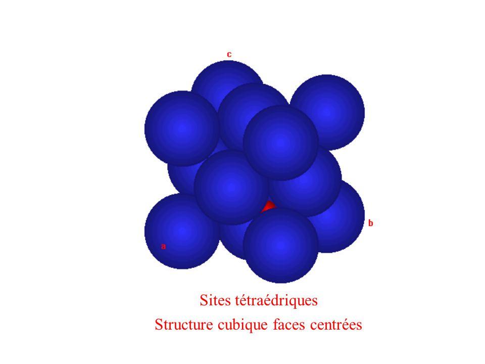 Structure cubique faces centrées Sites tétraédriques