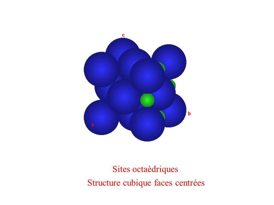 Structure cubique faces centrées Sites octaèdriques