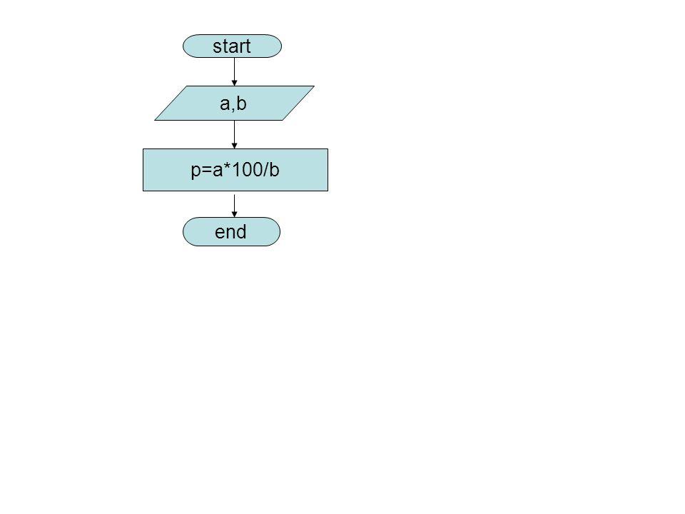 start a,b p=a*100/b end