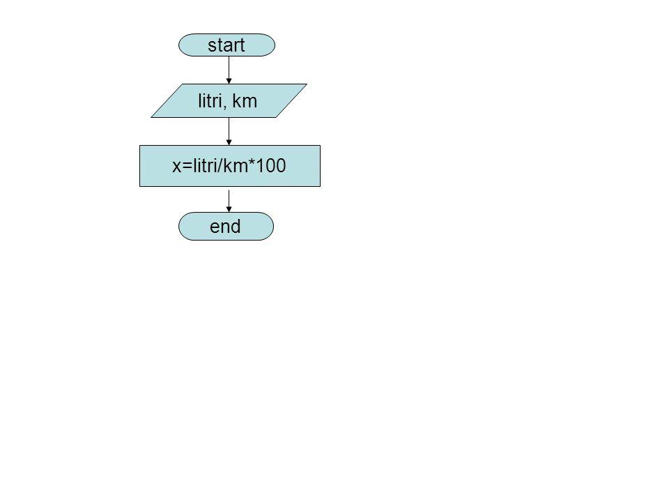 start litri, km x=litri/km*100 end