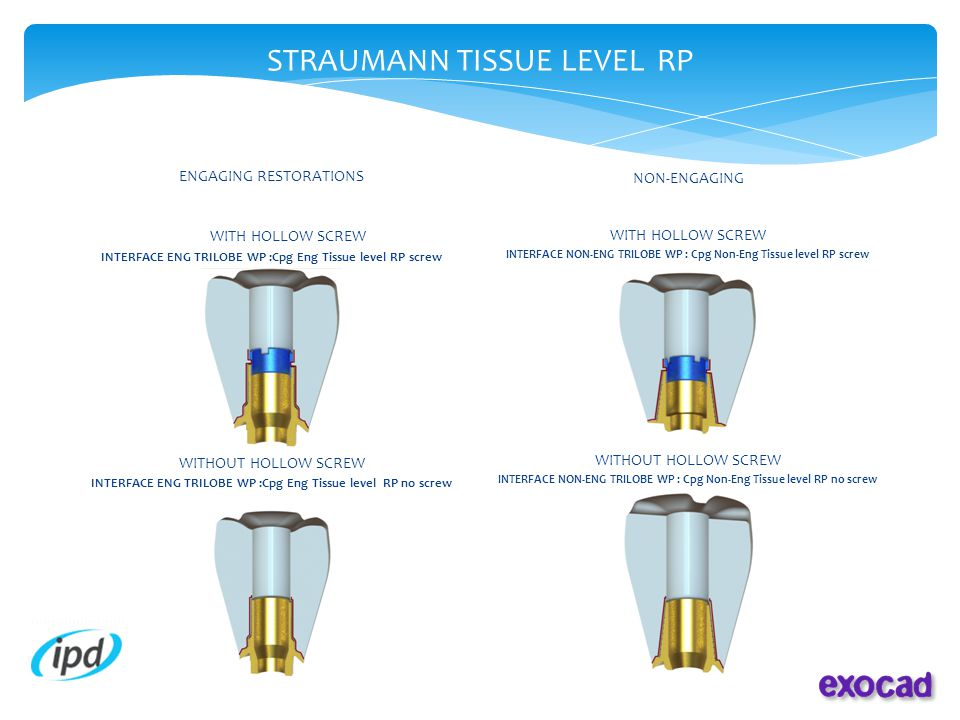 STRAUMANN TISSUE LEVEL RP ENGAGING RESTORATIONS WITH HOLLOW SCREW INTERFACE ENG TRILOBE WP :Cpg Eng Tissue level RP screw WITHOUT HOLLOW SCREW INTERFACE ENG TRILOBE WP :Cpg Eng Tissue level RP no screw NON-ENGAGING WITH HOLLOW SCREW INTERFACE NON-ENG TRILOBE WP : Cpg Non-Eng Tissue level RP screw WITHOUT HOLLOW SCREW INTERFACE NON-ENG TRILOBE WP : Cpg Non-Eng Tissue level RP no screw