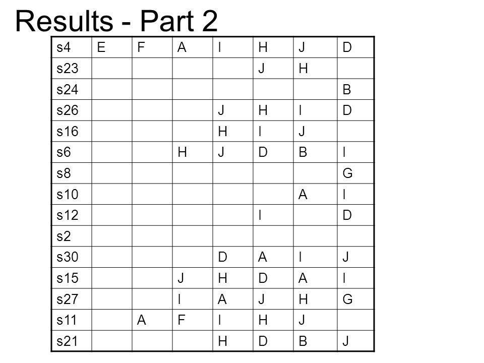 s4EFAIHJD s23JH s24B s26JHID s16HIJ s6HJDBI s8G s10AI s12ID s2 s30DAIJ s15JHDAI s27IAJHG s11AFIHJ s21HDBJ Results - Part 2
