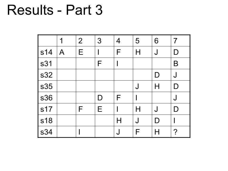 1234567 s14AEIFHJD s31FIB s32DJ s35JHD s36DFIJ s17FEIHJD s18HJDI s34IJFH Results - Part 3