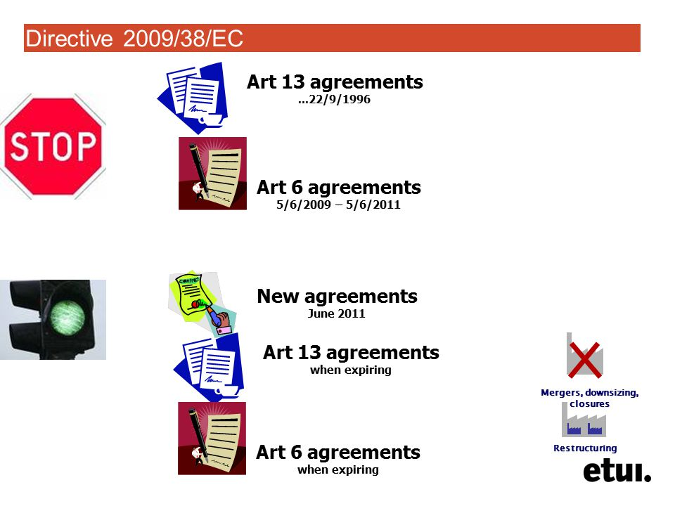 Art 6 agreements 5/6/2009 – 5/6/2011 Directive 2009/38/EC Art 13 agreements...22/9/1996 New agreements June 2011 Art 13 agreements when expiring Art 6 agreements when expiring Mergers, downsizing, closures Restructuring