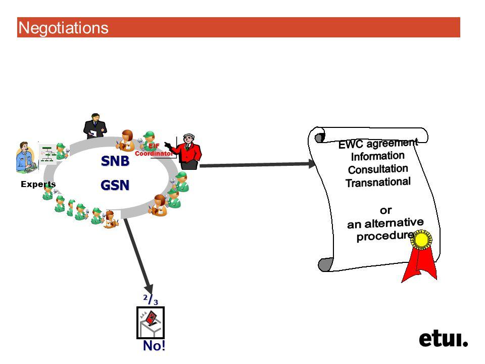 Negotiations No! 2/32/3 2/32/3 SNBGSN EIF Coordinator Experts