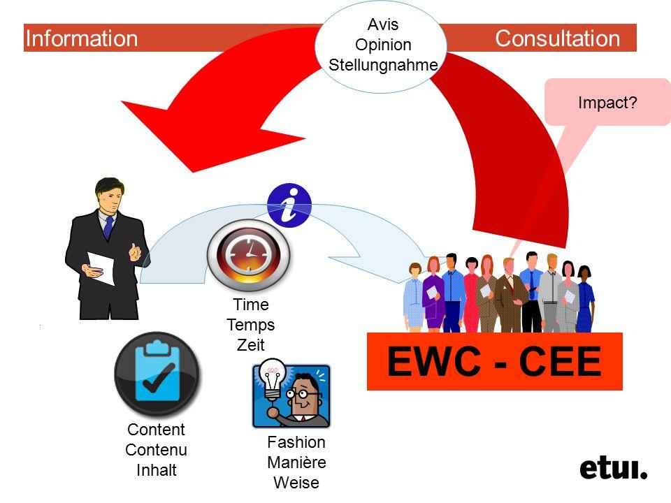 Information Consultation EWC - CEE Time Temps Zeit Content Contenu Inhalt Fashion Manière Weise Avis Opinion Stellungnahme Impact