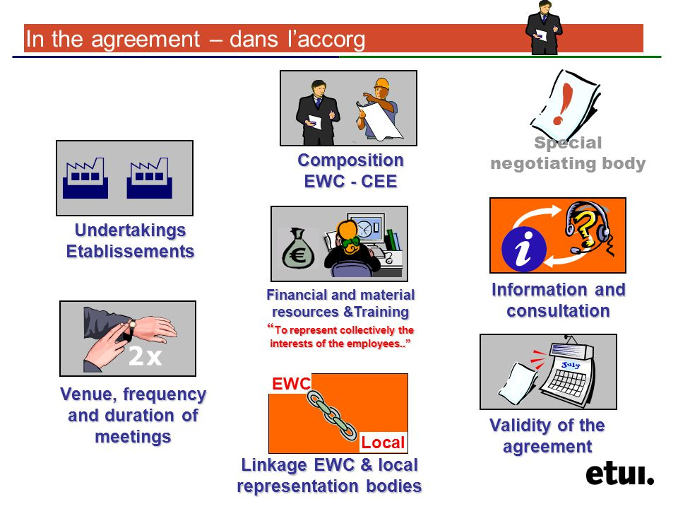 In the agreement – dans l'accorg 2 x2 x Venue, frequency and duration of meetings Validity of the agreement Informationand consultation Information and consultation Composition EWC - CEE Financial and material resources &Training To represent collectively the interests of the employees.. Special negotiating body Undertakings Etablissements  EWC Local Linkage EWC & local representation bodies