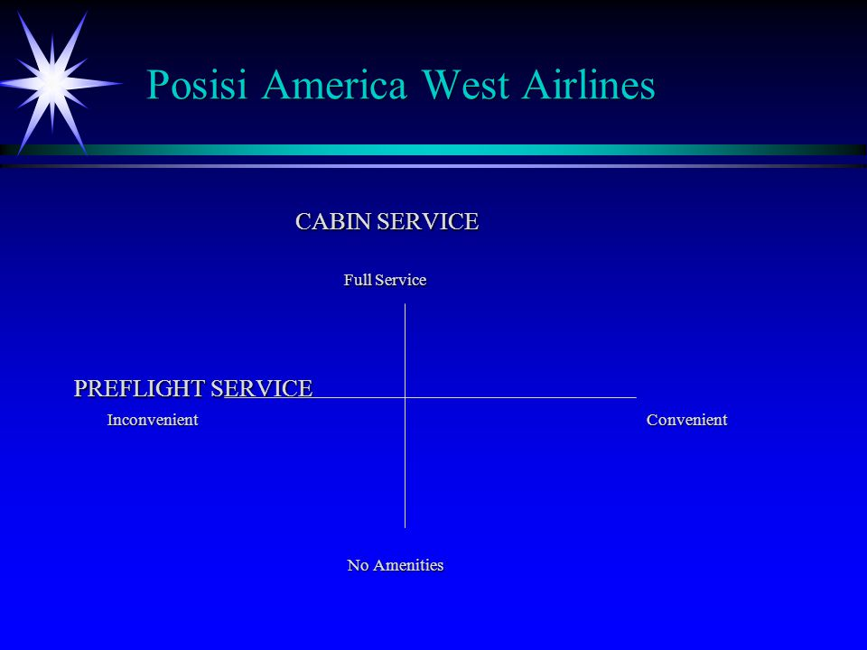 Posisi America West Airlines CABIN SERVICE CABIN SERVICE Full Service Full Service PREFLIGHT SERVICE Inconvenient Convenient Inconvenient Convenient N